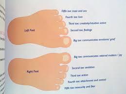 Reading The Toes Chart Big Toe Feelings Reflexology