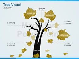 cause and effect visual cause and effect analysis editable powerpoint bundle