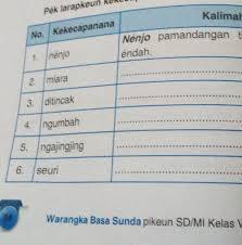 Kunci jawaban kelas 4 tema 2 selalu berhemat energi. Kunci Halaman 23 Sampai 26 Bahasa Sunda Tolong Brainly Co Id