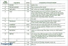 99 honda civic stereo wiring diagram chunyan me 1999 honda civic stereo wiring diagram 99 honda passport fuel pump wiring diagram civic radio 1999 stereo within