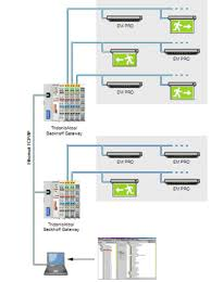 emergency lighting iaconnects Battery Bank Wiring Diagram at Central Battery System Wiring Diagram