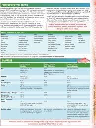 Saltwater Regulations Pdf Free Download