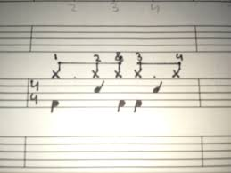 7 years old sheet music drum sheet 7 years lukas graham drummerworld official