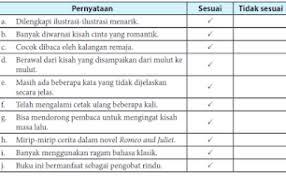 Karena itu, mata pelajaran bahasa pentingnya peran bahasa muncul dari posisi bahasa indonesia sebagai bahasa nasional dan posted in umumtagged contoh soal bahasa indonesia kelas 11 semester 1, kunci jawaban. Kunci Jawaban Buku Paket Bahasa Indonesia Kelas 11 Kurikulum 2013 Python