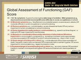 Dsm Gaf 30 Related Keywords Suggestions Dsm Gaf 30 Long