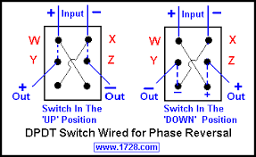 wiring diagram dpdt switch wiring image wiring diagram basic electricity tutorial switches on wiring diagram dpdt switch