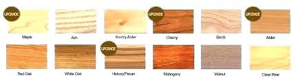 Types of woods for furniture Wood Sample Types Of Wood Furniture Type Of Woods For Furniture Woods Used For Furniture Types Of Wood Types Of Wood Furniture Quora Types Of Wood Furniture Type Of Wood Furniture Types In Pretentious