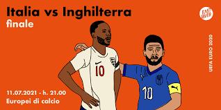 Finale Europei Calcio 2021