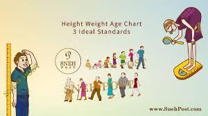 Height Weight Age Chart 3 Evergreen Ideal Standards