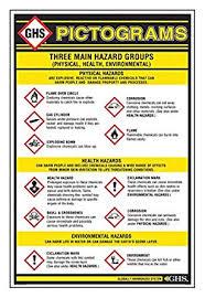 Hazmat Chart Ghs Safety Wall Chart Chemical Hazmat Training Amazon Com