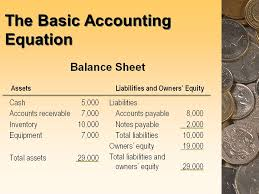 4 the basic accounting equation