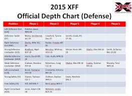 Chiefs Depth Chart 2015 2015 Depth Charts Washington Redskins X Treme Fantasy Sports