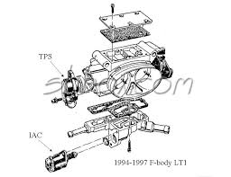 similiar throttle body sensor diagram keywords 96 corvette lt1 engine diagram get image about wiring diagram