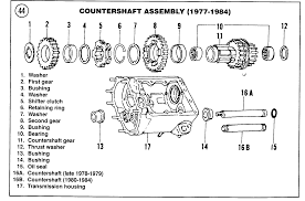 1977 honda goldwing wiring diagram 1977 discover your wiring ironhead harley starter wiring diagram