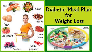 Meal Planning For Diabetes Diabetic Meal Plan Best Balanced Food For Healthy Lifestyle Style
