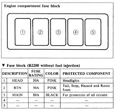 89 mazda mpv fuse box wiring diagram libraries 89 mazda mpv fuse box simple wiring schemarepair guides circuit protection fuses autozone com mazda mpv