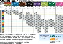 Nec Wire Gauge Chart Aluminum Wire Amperage Abrakadabra Com Co