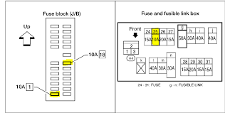 my 2005 nissan pathfinder interior lights do not work Nissan Pathfinder Fuse Box Diagram Nissan Pathfinder Fuse Box Diagram #46 nissan pathfinder fuse box diagram 2004