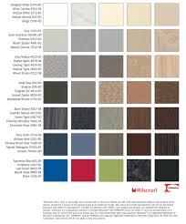 Bobrick Phenolic Color Chart Hplclassicseries