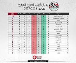 ترتيب فرق الدوري المصري الممتاز 2021