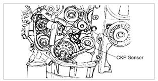 2003 kia optima engine diagram 4 cyl great installation of wiring 2003 kia optima 2 4l 4 cylinder crankshaft position sensor rh kia forums com 2004 kia optima 2 4 engine 2004 kia optima 2 4 engine