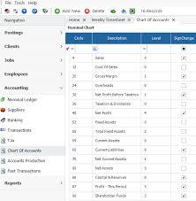 Carbon Monoxide Levels Chart Uk Chart Of Accounts