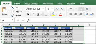 how to create graphs in excel how to make charts and graphs in excel smartsheet