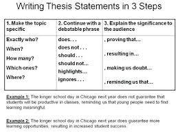thesis statement example for essays expository essay thesis examples original papers persuasive essay