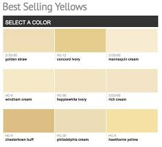 most popular neutral paint colors13 best Entryway Paint Colors images on Pinterest  Home Interior