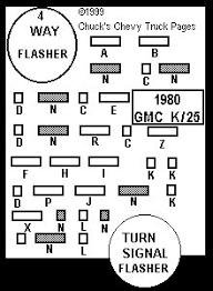 chevy truck fuse block diagrams chuck's chevy truck pages 1980 chevy truck wiring diagram at 1986 Chevy K10 Wiring Diagram Of Truck
