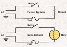 how to repair small appliances howstuffworks how to repair small appliances