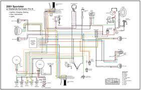 2007 harley davidson softail wiring diagram wiring diagram harley davidson wiring diagram auto