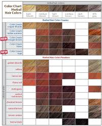Osmo Ikon Colour Chart 35 Faithful Henna Hair Colour Chart