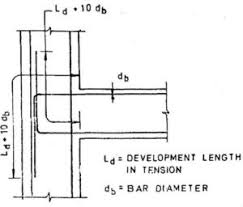 Rebar Splice Length Chart Development Length And Lap Length Engineering Feed