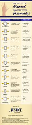 looking to purchase an engagement ring make your diamond match looking to purchase an engagement ring make your diamond match your personality infographic