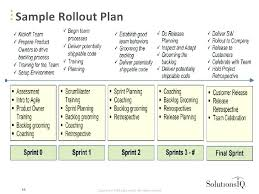 rollout strategy template. project rollout plan template veloradarco