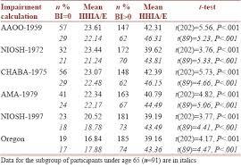 Va Rating Compensation Table Wajihome Co