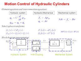 motion control of hydraulic cylinders