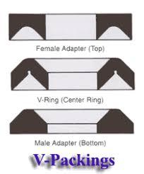 Hydraulic Seals Standard Loaded Lip Seal U Cups Rod Wipers