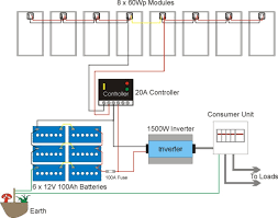 solar wiring diagram the wiring diagram wiring for alternative energy wiring diagram