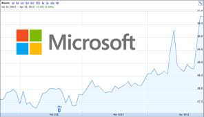 Investor Buys 2 Billion Of Msft Says Microsoft Will Win Out As