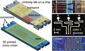 <b>Low cost</b> lab-on-a-chip prototyping with a consumer grade <b>3D printer</b>
