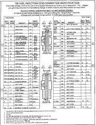 46 best 95 blazer fuse box diagram createinteractions 95 blazer fuse diagram 95 blazer fuse box diagram beautiful 34 best 1995 camaro wiring diagram of 46 best 95