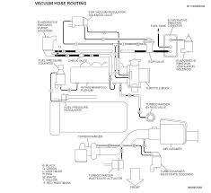 vacuum line routing evolutionm net vacuum line routing vacuumrouting jpg