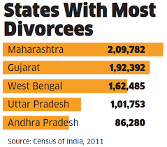 Happily Divorced Indian Women Are Breaking The Stigma
