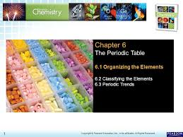 Chapter 6 The Periodic Table 6.1 Organizing the Elements - ppt ...