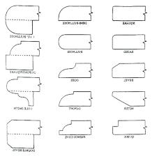 quartz countertop edge profiles counter top edges granite edges pictures edge profiles photos kitchen edges options