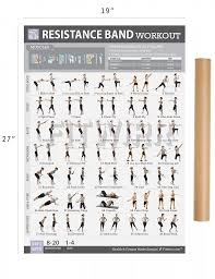 46 Veritable Printable Resistance Band Exercise Chart