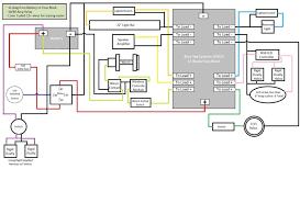 yamaha atv wiring diagram kgt ATV CDI Wiring Diagrams yamaha atv wiring diagram