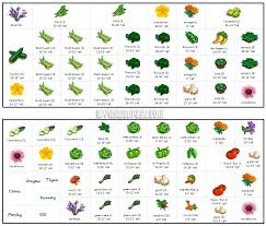 Square Foot Garden Plant Spacing Chart Square Foot Gardening